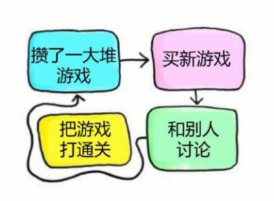 爱思游报第79期:《阴阳师》改编电影发布预告,RNG时隔五年无缘季后赛