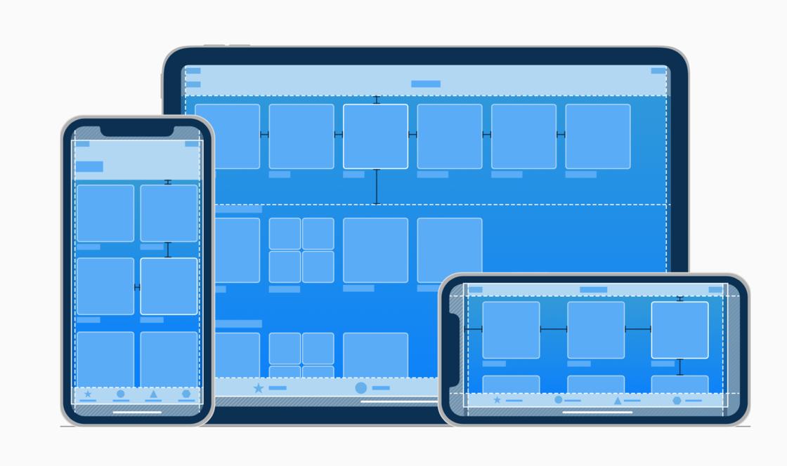 iPhone 12 系列设备屏幕尺寸预测