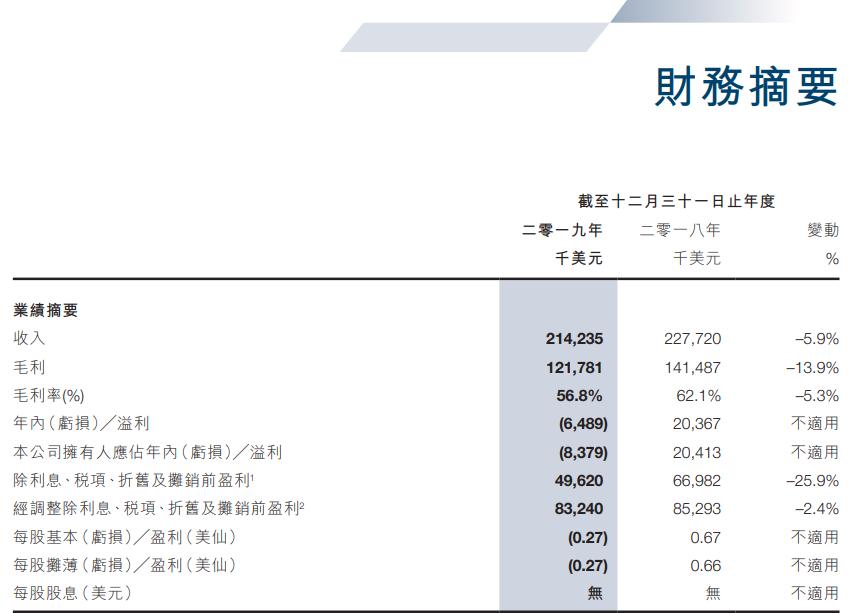 确认!腾讯近14亿美元全资收购乐游