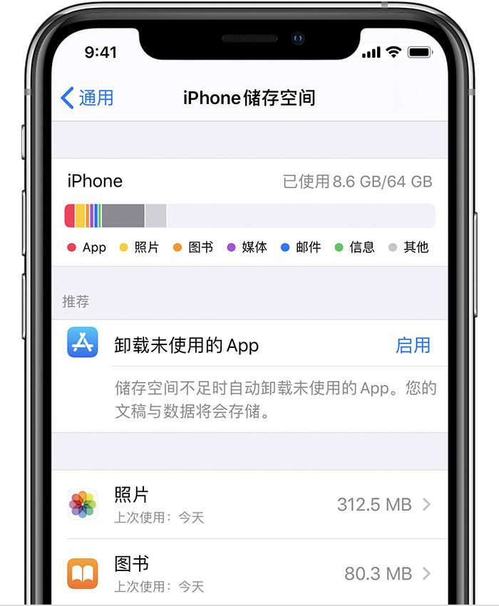 iPhone存储和iCloud存储有什么区别?