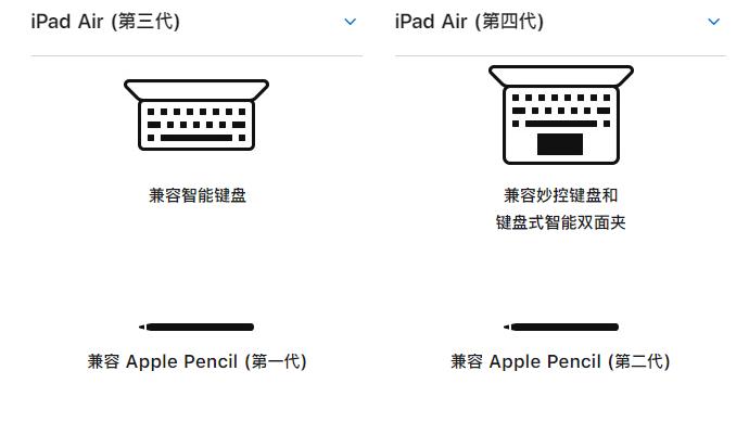 苹果第 4 代 iPad Air 与 iPad Air 3 对比:不止是新外观