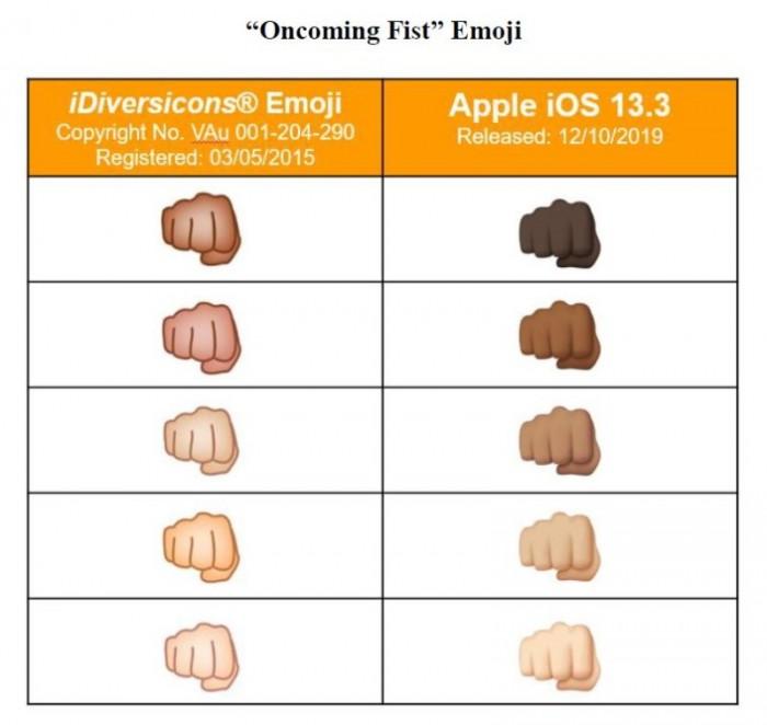 苹果被诉窃取多样化 emoji 人物的创意
