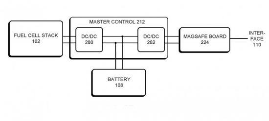未来苹果电脑或可使用氢燃料电池提供数周的电力