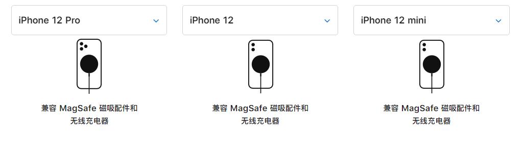 手机资讯:苹果 iPhone 12 全新主打功能:支持 MagSafe 磁吸无线充电