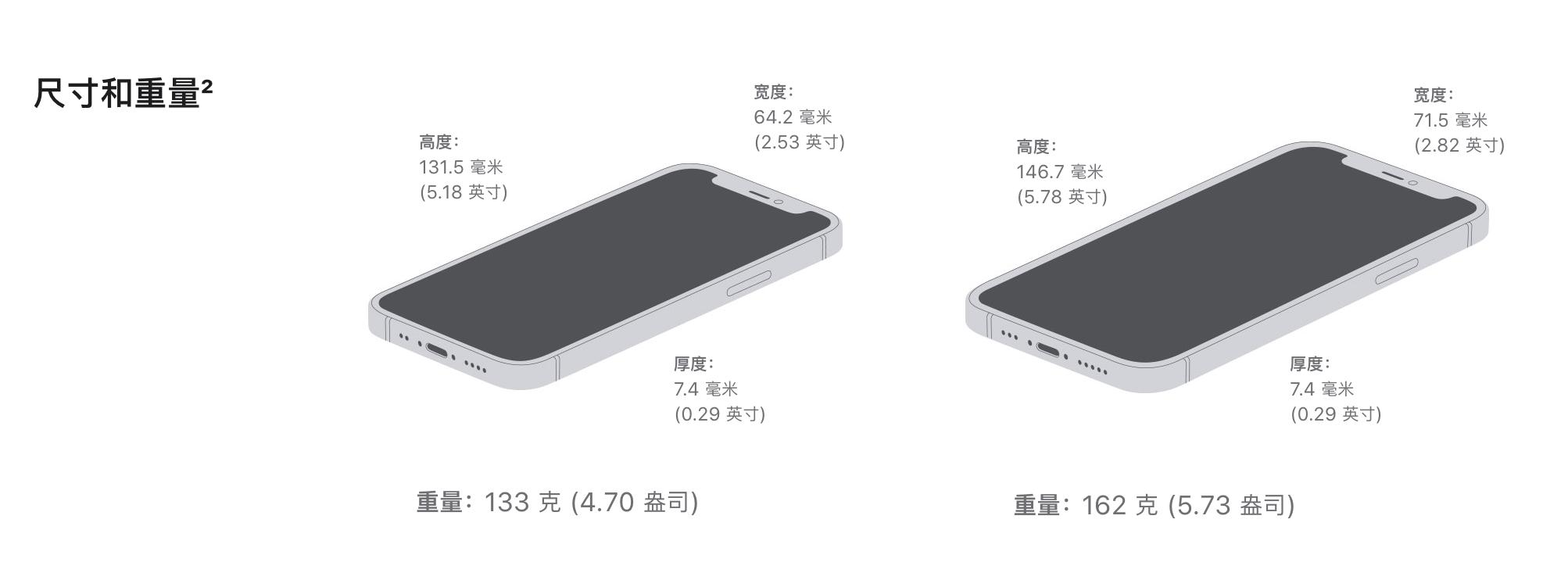手机资讯:iPhone 12续航怎么样能看多久视频