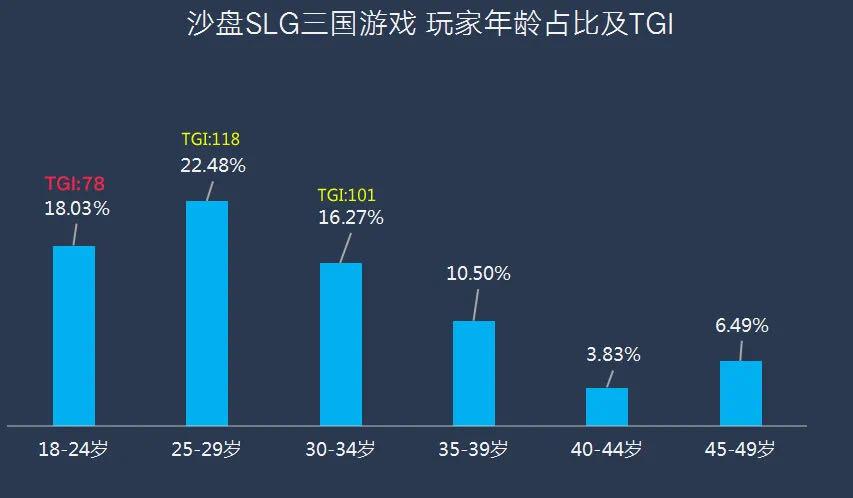 四款SLG会师畅销榜TOP10,SLG盛世还能持续多久?