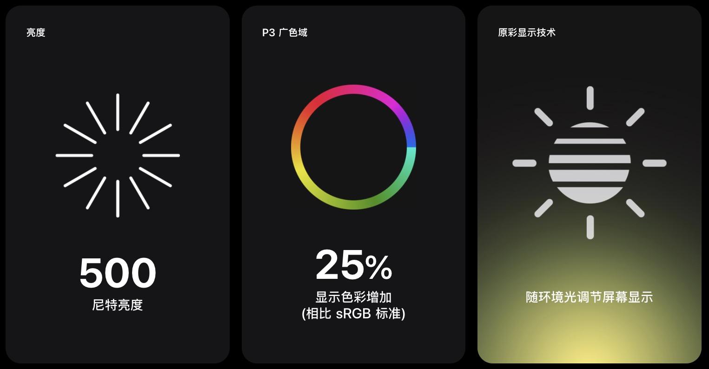 苹果发布全新 13 英寸 MacBook Pro:更强更 Pro