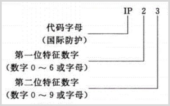 详解iPhone的防尘抗水等级IP68是什么意思