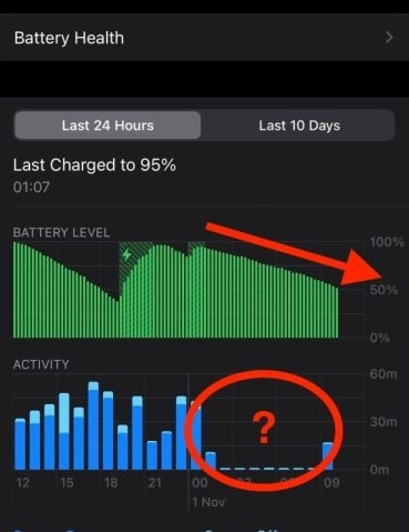 What is the problem caused by the abnormal power consumption of iPhone 12 standby?