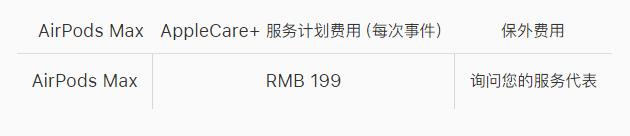 苹果更新 AirPods Max 维修费用:保外电池服务费为 599 元