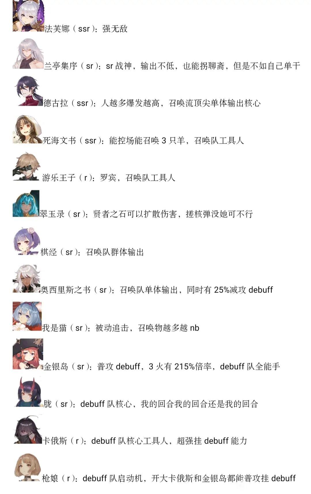 《幻书启世录》手游开荒阵容推荐