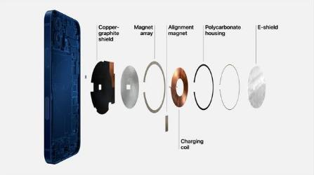iPhone 12真的会威胁身体健康吗?