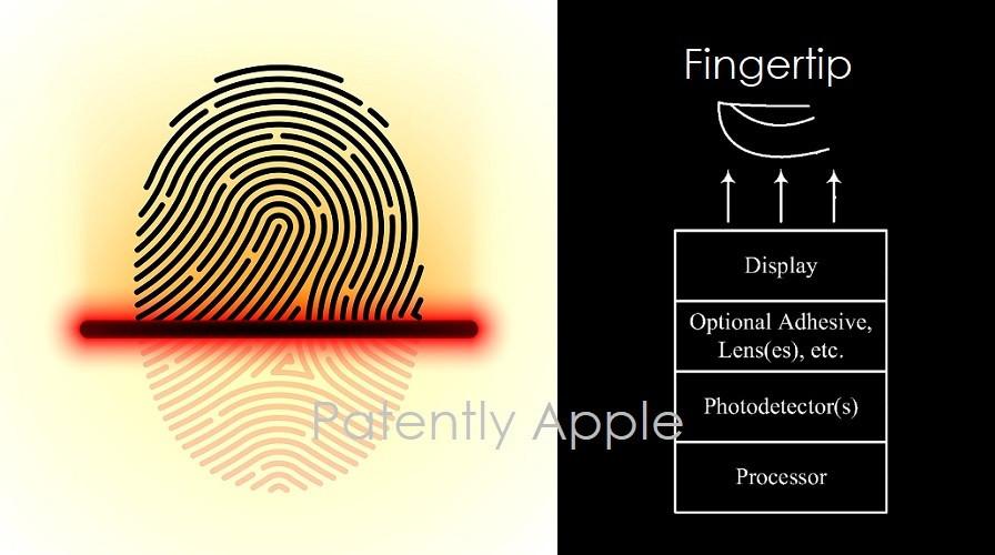 苹果新专利曝光:暗示正在研发屏下 Face ID 和 Touch ID