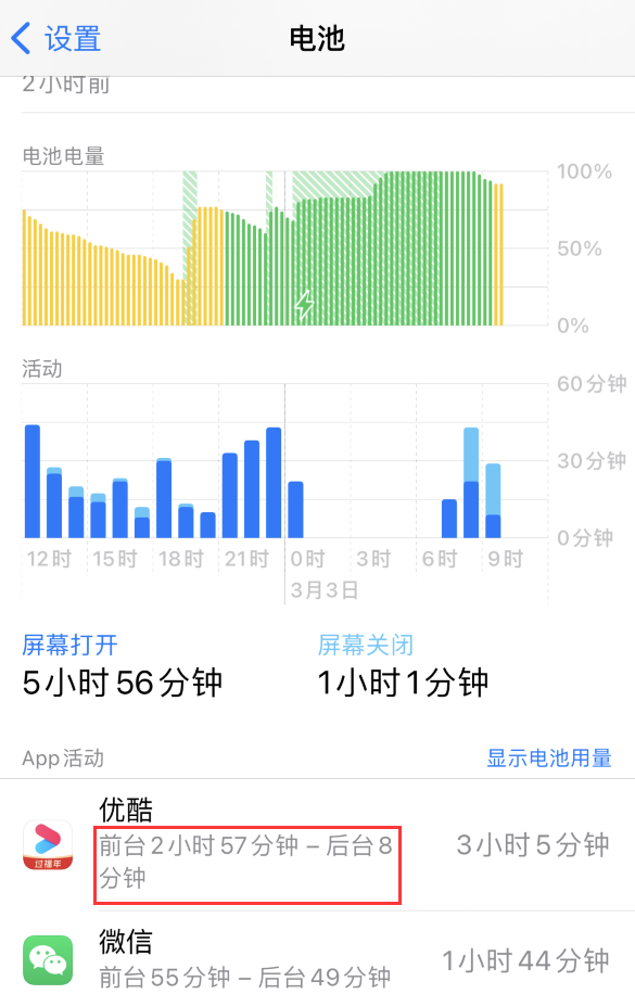 iPhone 12 小技巧:了解应用的耗电情况