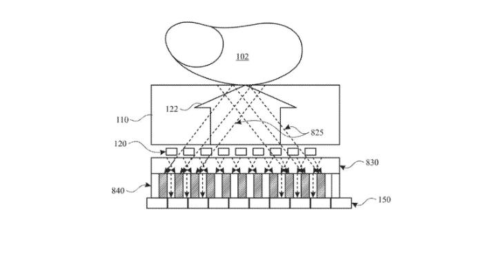 專利顯示 蘋果正在改進其屏下指紋掃描技術
