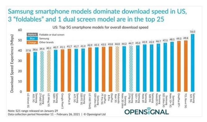 """为什么说iPhone12是""""假5G""""手机?"""