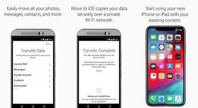 """""""转移到 iOS""""应用获得升级:将可同步相册、文件等"""