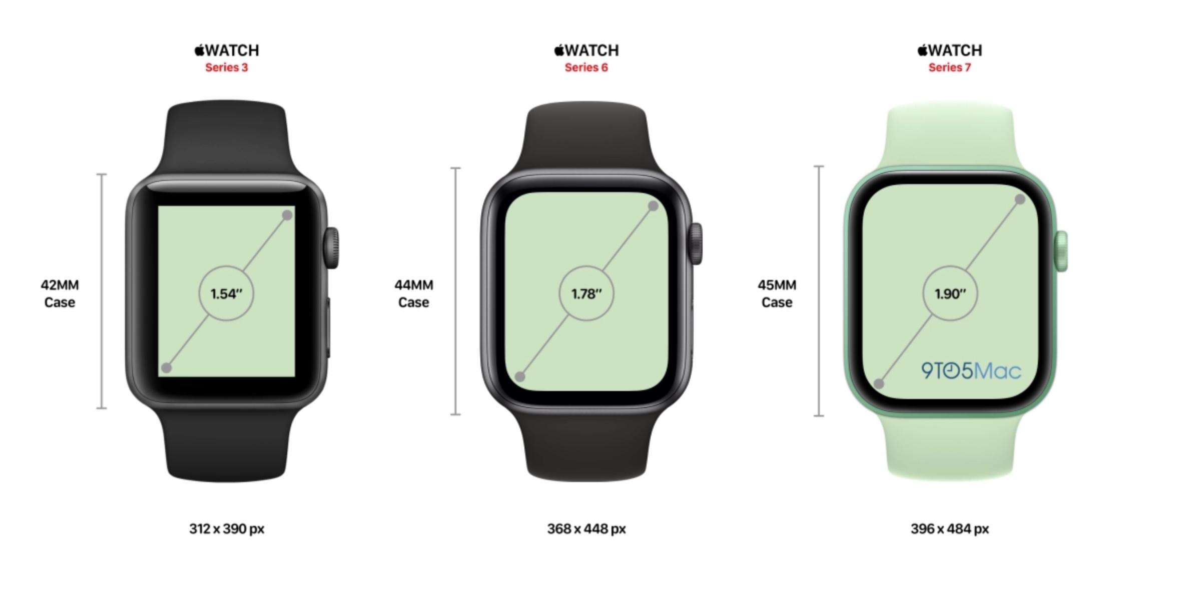 彭博社透露 Apple Watch Series 7 包括屏幕尺寸在内的更多细节
