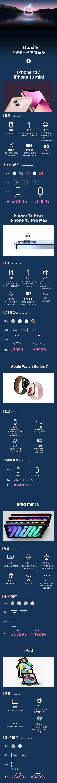 一图看懂2021苹果秋季发布会