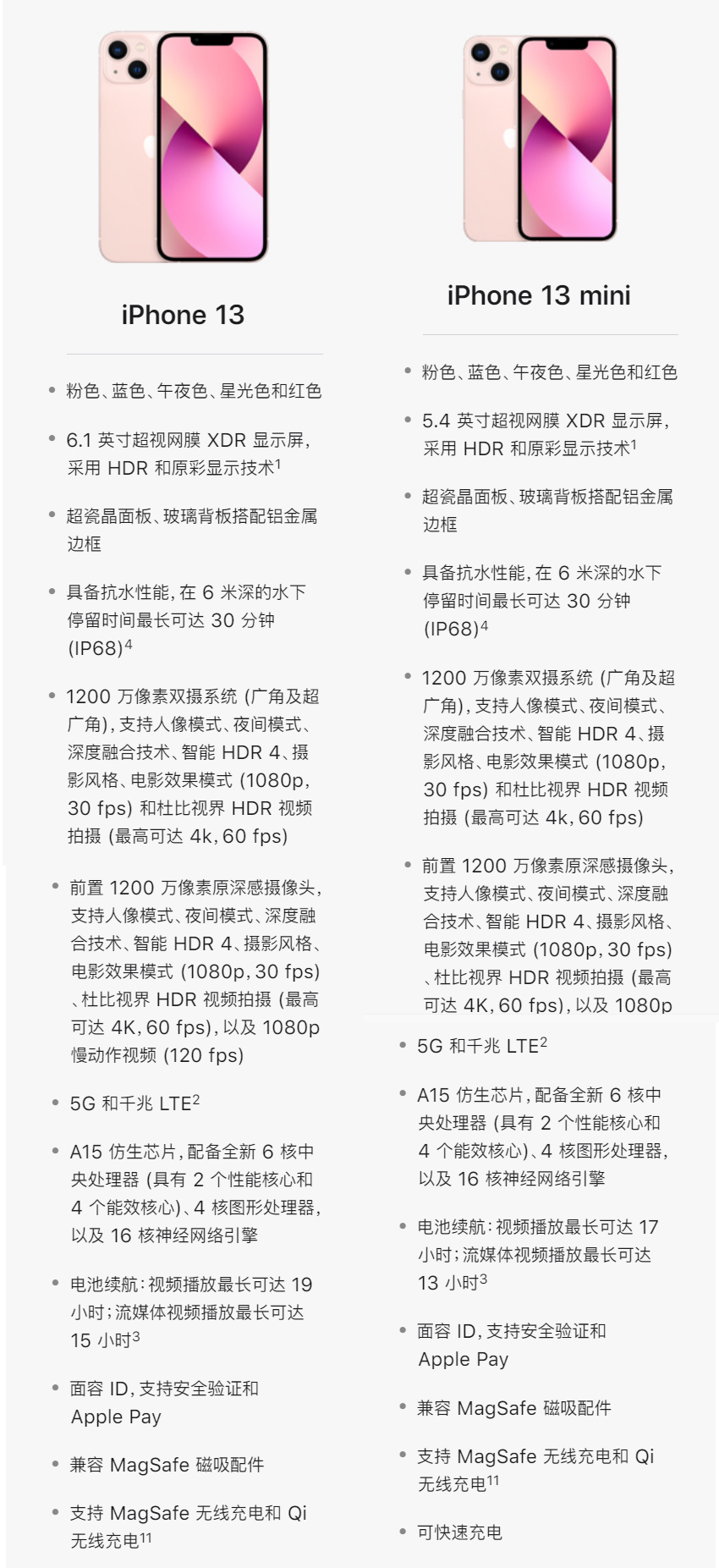 iPhone 13 四款机型怎么选?详细对比来了