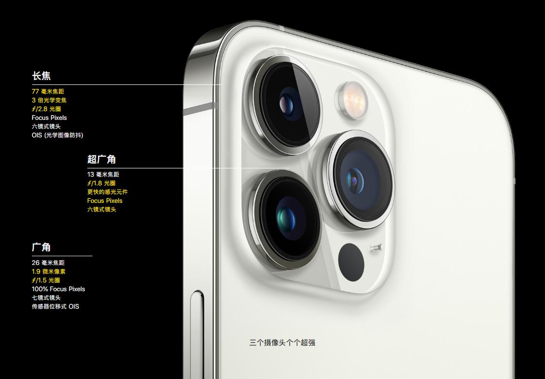 苹果 iPhone 13 Pro/Pro Max的拍摄能力具体有哪些提升?