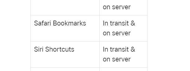 取消端对端加密,苹果 Safari 浏览器书签描述再次变更